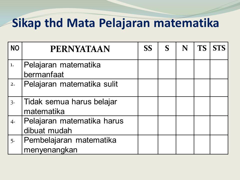 Sikap thd Mata Pelajaran matematika NO PERNYATAAN SSSNTS STS 1. Pelajaran matematika bermanfaat 2. Pelajaran matematika sulit 3. Tidak semua harus bel