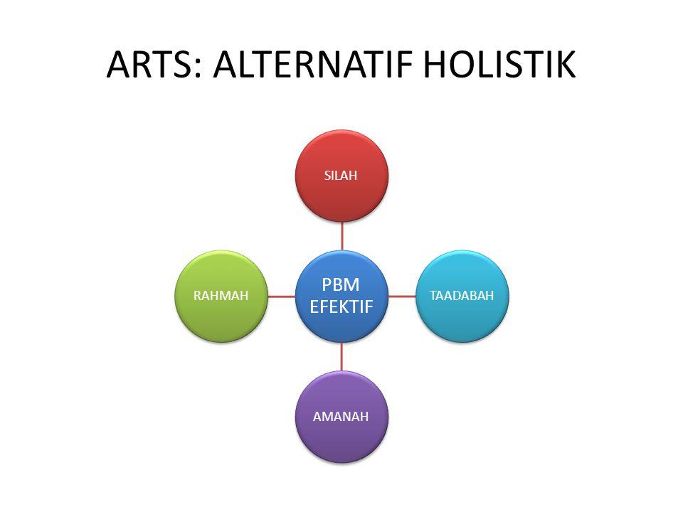 ARTS: ALTERNATIF HOLISTIK PBM EFEKTIF SILAHRAHMAHAMANAHTAADABAH