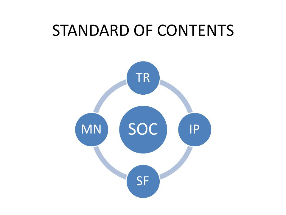 STANDARD OF CONTENTS SOC TRIPSFMN