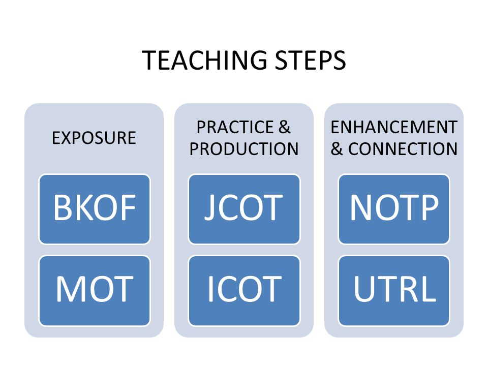 TEACHING STEPS EXPOSURE BKOFMOT PRACTICE & PRODUCTION JCOTICOT ENHANCEMENT & CONNECTION NOTP UTRL