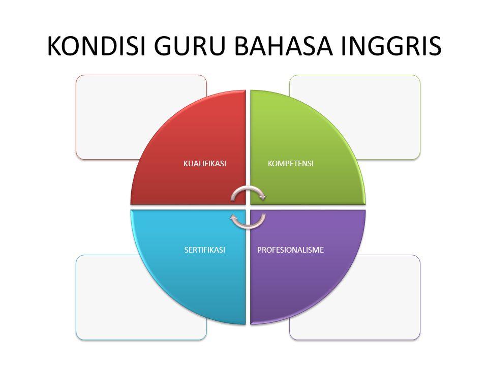 KONDISI GURU BAHASA INGGRIS KUALIFIKASIKOMPETENSI PROFESIONALISMESERTIFIKASI
