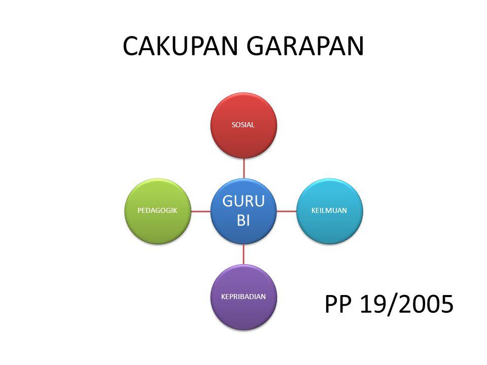 DIDI SUHERDI PROFESSOR OF ENGLISH LANGUAGE TEACHING METHODOLOGY INDONESIA UNIVERSITY OF EDUCATION (022) 200 2443 (O) 2787 430 (H) 085659260998 (M) E-mail: suherdi_d@yahoo.com