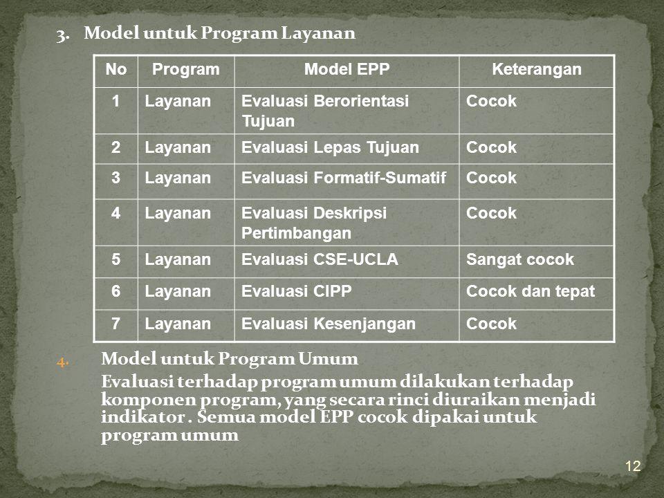 2. Model untuk Program Pemrosesan NoProgramModel EPPKeterangan 1PemrosesanEvaluasi Berorientasi Tujuan Cocok 2PemrosesanEvaluasi Lepas TujuanCocok 3Pe