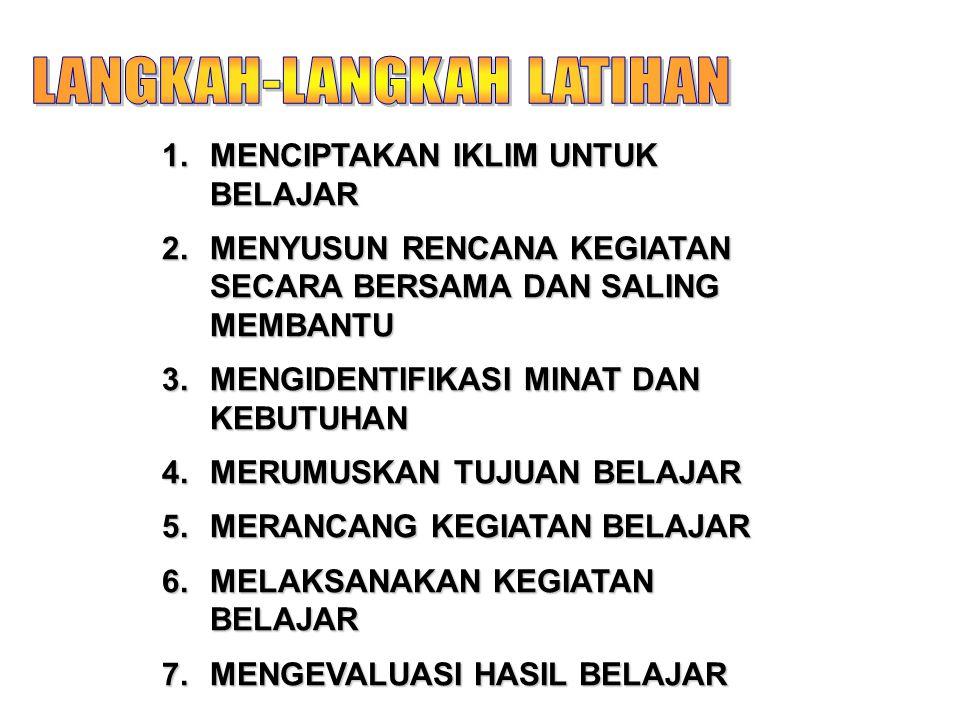 1.MENCIPTAKAN IKLIM UNTUK BELAJAR 2.MENYUSUN RENCANA KEGIATAN SECARA BERSAMA DAN SALING MEMBANTU 3.MENGIDENTIFIKASI MINAT DAN KEBUTUHAN 4.MERUMUSKAN TUJUAN BELAJAR 5.MERANCANG KEGIATAN BELAJAR 6.MELAKSANAKAN KEGIATAN BELAJAR 7.MENGEVALUASI HASIL BELAJAR