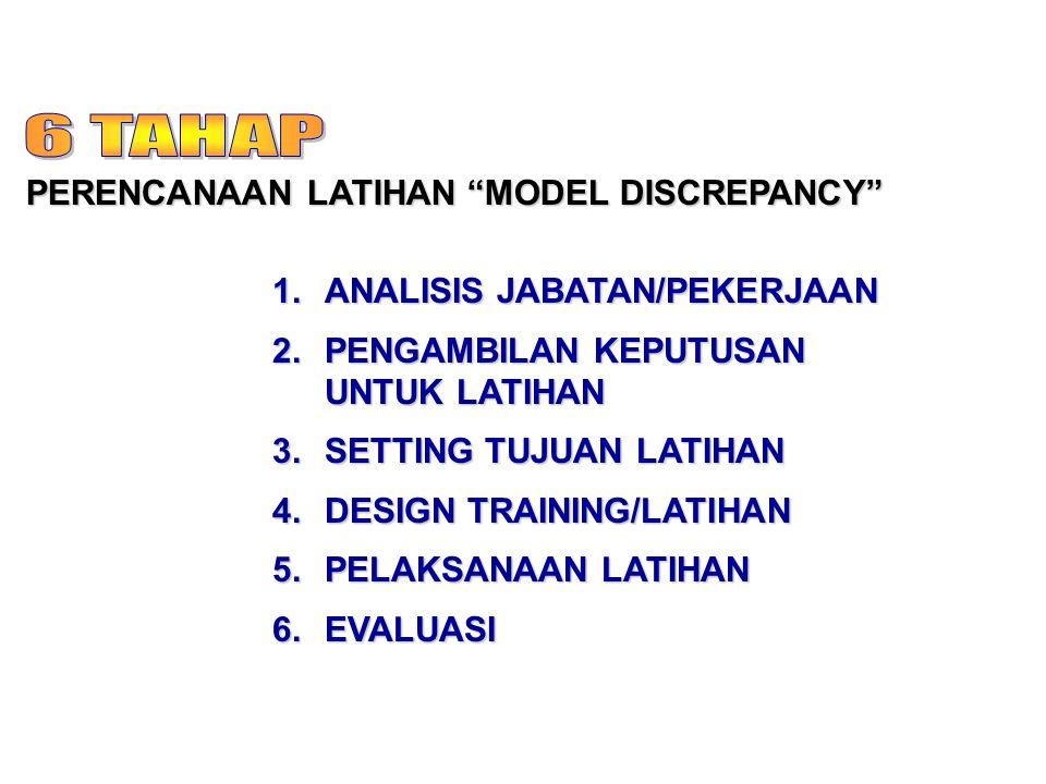 PERENCANAAN LATIHAN MODEL DISCREPANCY 1.ANALISIS JABATAN/PEKERJAAN 2.PENGAMBILAN KEPUTUSAN UNTUK LATIHAN 3.SETTING TUJUAN LATIHAN 4.DESIGN TRAINING/LATIHAN 5.PELAKSANAAN LATIHAN 6.EVALUASI