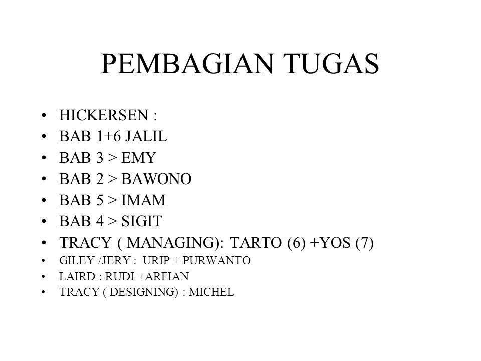 PEMBAGIAN TUGAS HICKERSEN : BAB 1+6 JALIL BAB 3 > EMY BAB 2 > BAWONO BAB 5 > IMAM BAB 4 > SIGIT TRACY ( MANAGING): TARTO (6) +YOS (7) GILEY /JERY : URIP + PURWANTO LAIRD : RUDI +ARFIAN TRACY ( DESIGNING) : MICHEL
