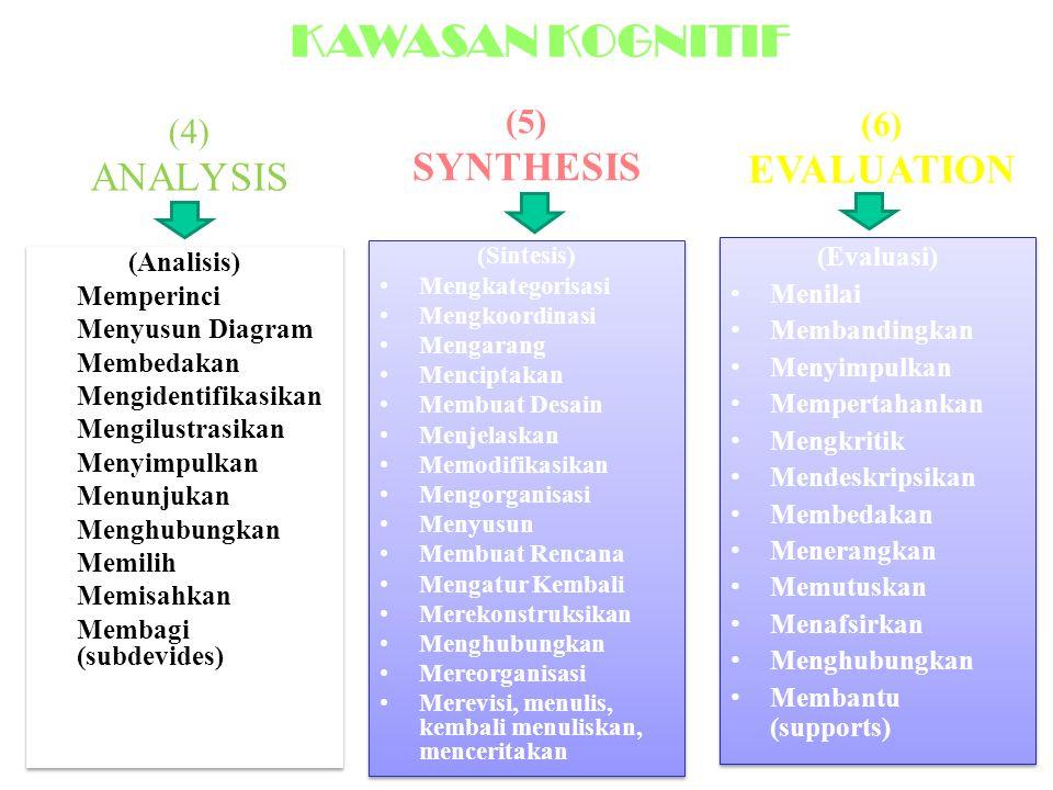 (4) ANALYSIS (Analisis)  Memperinci  Menyusun Diagram  Membedakan  Mengidentifikasikan  Mengilustrasikan  Menyimpulkan  Menunjukan  Menghubung