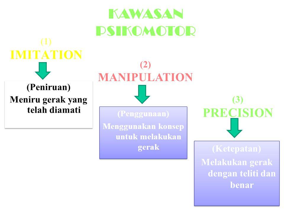 (1) IMITATION (Peniruan) Meniru gerak yang telah diamati (Peniruan) Meniru gerak yang telah diamati (Penggunaan) Menggunakan konsep untuk melakukan ge