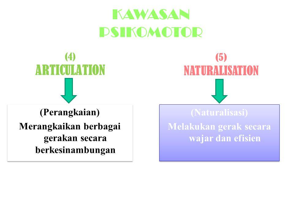 (4) ARTICULATION (Perangkaian) Merangkaikan berbagai gerakan secara berkesinambungan (Perangkaian) Merangkaikan berbagai gerakan secara berkesinambung