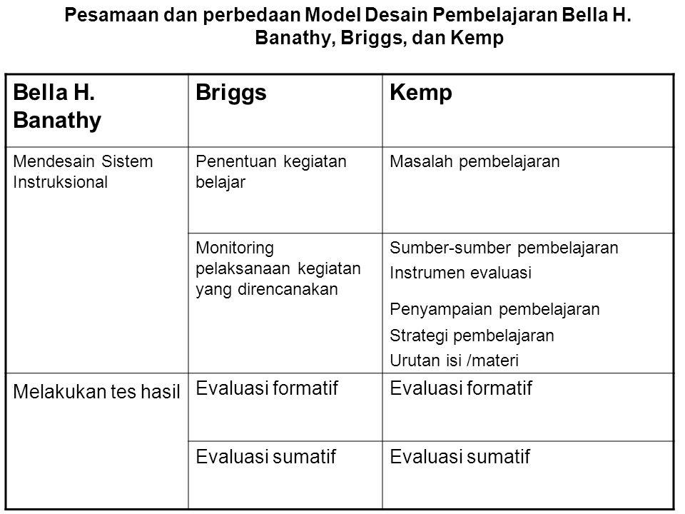 Pesamaan dan perbedaan Model Desain Pembelajaran Bella H. Banathy, Briggs, dan Kemp Bella H. Banathy BriggsKemp Mendesain Sistem Instruksional Penentu
