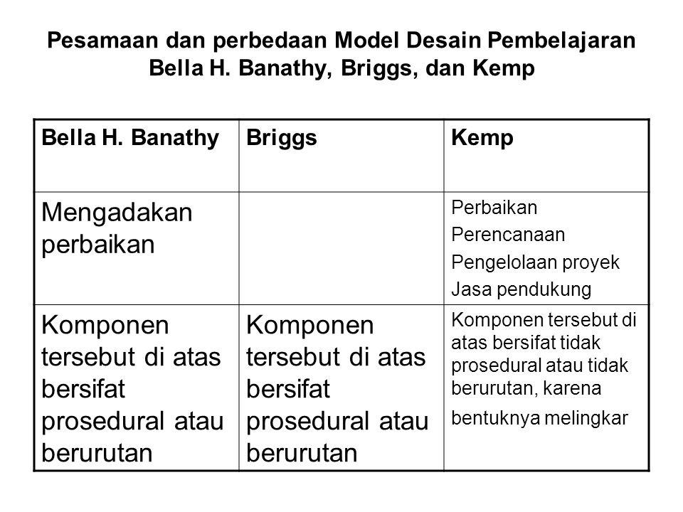 Bella H. BanathyBriggsKemp Mengadakan perbaikan Perbaikan Perencanaan Pengelolaan proyek Jasa pendukung Komponen tersebut di atas bersifat prosedural