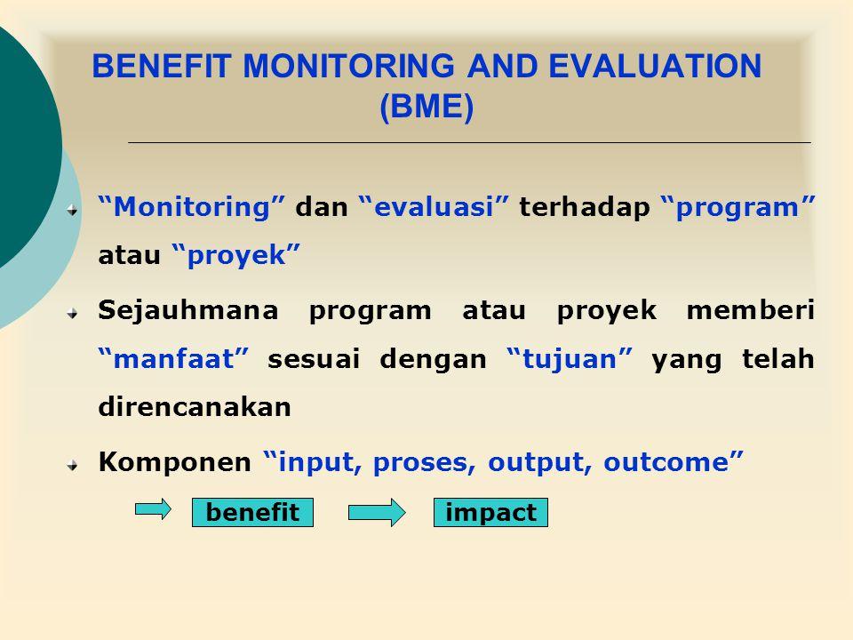 """BENEFIT MONITORING AND EVALUATION (BME) """"Monitoring"""" dan """"evaluasi"""" terhadap """"program"""" atau """"proyek"""" Sejauhmana program atau proyek memberi """"manfaat"""""""