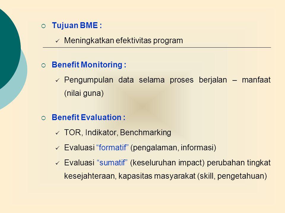  Tujuan BME : Meningkatkan efektivitas program  Benefit Monitoring : Pengumpulan data selama proses berjalan – manfaat (nilai guna)  Benefit Evalua