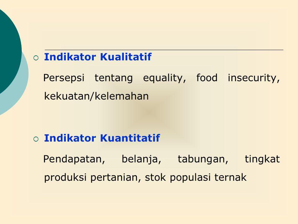  Indikator Kualitatif Persepsi tentang equality, food insecurity, kekuatan/kelemahan  Indikator Kuantitatif Pendapatan, belanja, tabungan, tingkat p