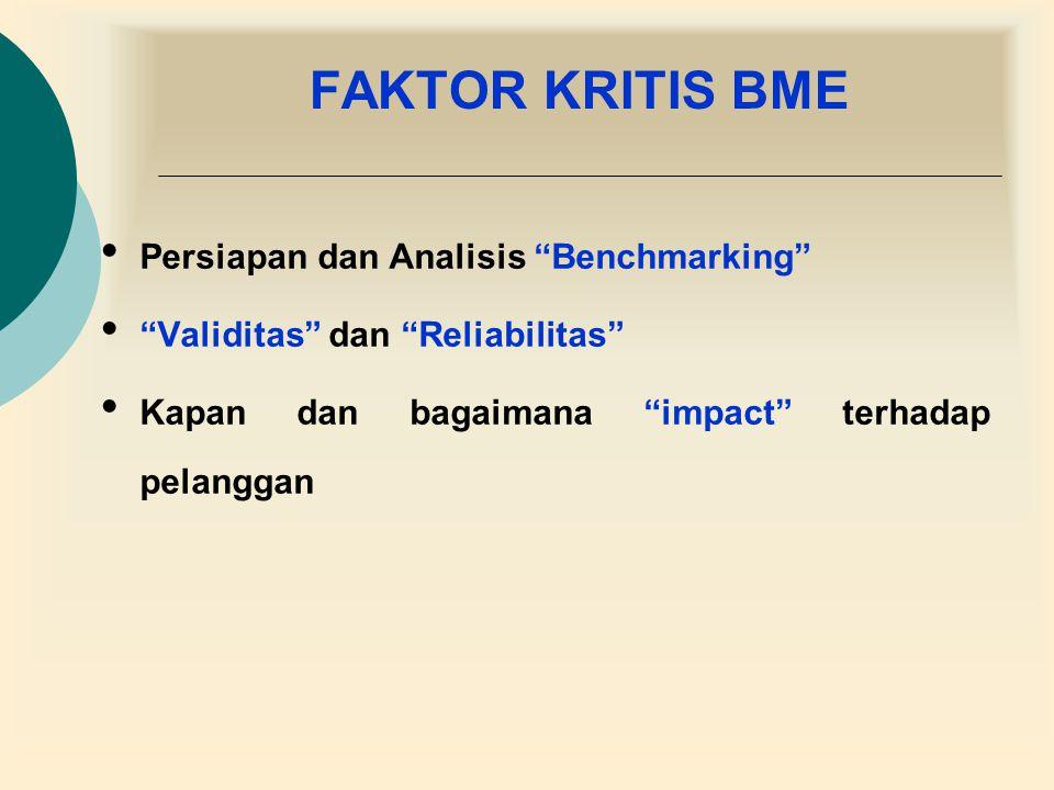 """FAKTOR KRITIS BME Persiapan dan Analisis """"Benchmarking"""" """"Validitas"""" dan """"Reliabilitas"""" Kapan dan bagaimana """"impact"""" terhadap pelanggan"""