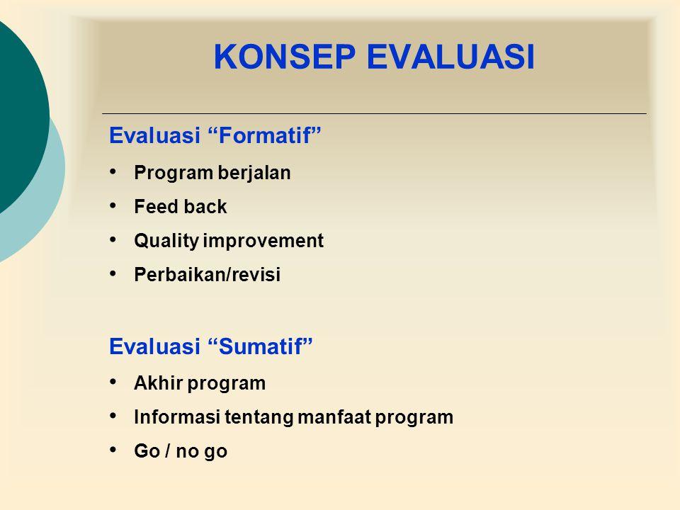 "KONSEP EVALUASI Evaluasi ""Formatif"" Program berjalan Feed back Quality improvement Perbaikan/revisi Evaluasi ""Sumatif"" Akhir program Informasi tentang"