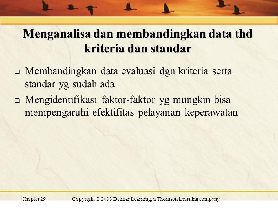 Chapter 29Copyright © 2003 Delmar Learning, a Thomson Learning company Menganalisa dan membandingkan data thd kriteria dan standar  Membandingkan data evaluasi dgn kriteria serta standar yg sudah ada  Mengidentifikasi faktor-faktor yg mungkin bisa mempengaruhi efektifitas pelayanan keperawatan