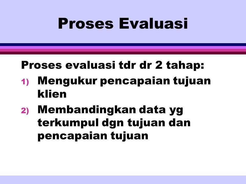 Proses Evaluasi Proses evaluasi tdr dr 2 tahap: 1) Mengukur pencapaian tujuan klien 2) Membandingkan data yg terkumpul dgn tujuan dan pencapaian tujuan