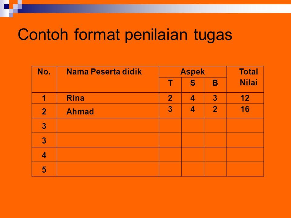 Contoh format penilaian tugas No.Nama Peserta didikAspek Total Nilai TSB 1Rina24312 2Ahmad 34216 3 3 4 5