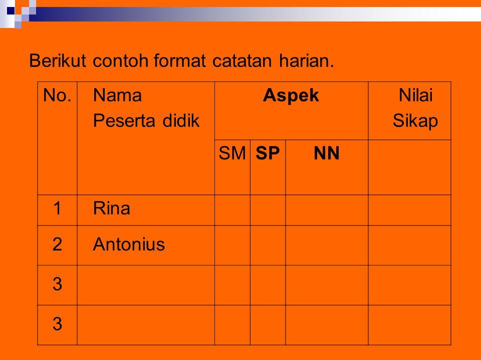 Berikut contoh format catatan harian. No. Nama Peserta didik Aspek Nilai Sikap SMSPNN 1Rina 2Antonius 3 3