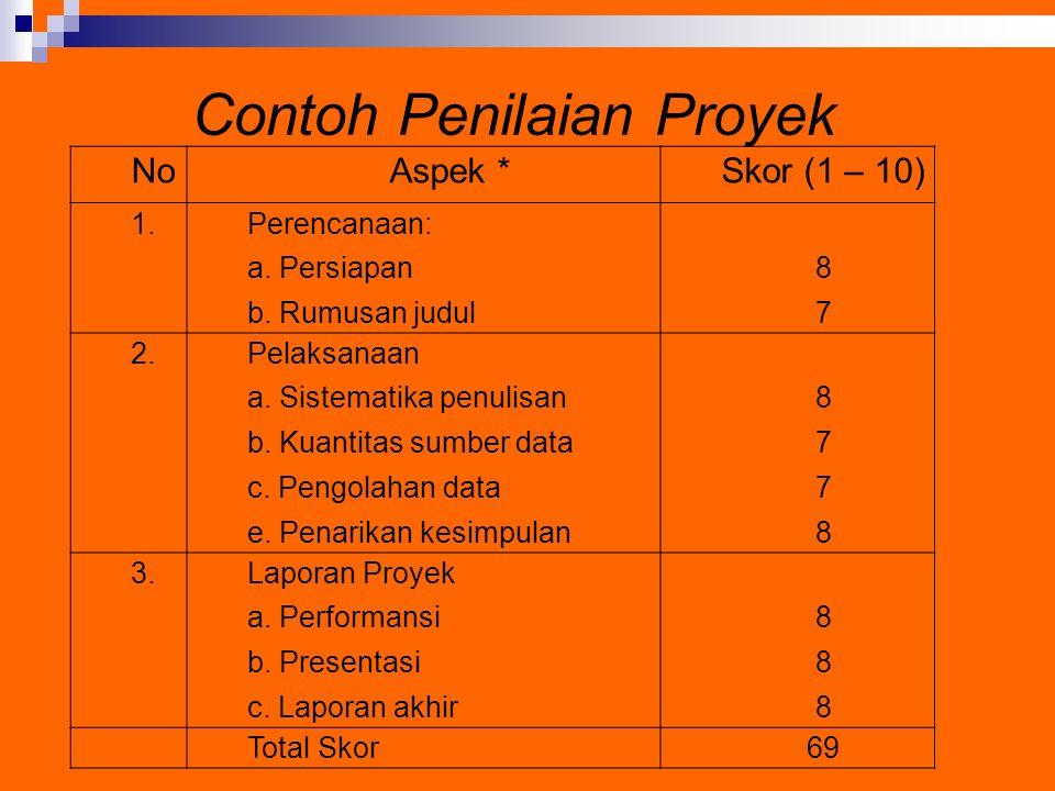 Contoh Penilaian Proyek NoAspek *Skor (1 – 10) 1. Perencanaan: a. Persiapan b. Rumusan judul 8787 2. Pelaksanaan a. Sistematika penulisan b. Kuantitas