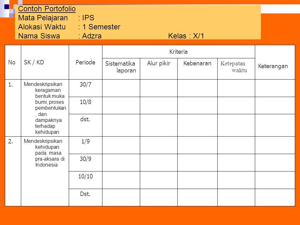 Contoh Portofolio Mata Pelajaran: IPS Alokasi Waktu: 1 Semester Nama Siswa : Adzra Kelas : X/1 NoSK / KDPeriode Kriteria Keterangan Sistematika lapora