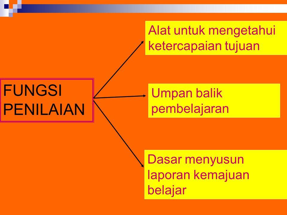 4.Berilah tanggal pembuatan pada setiap bahan informasi perkembangan peserta didik 5.
