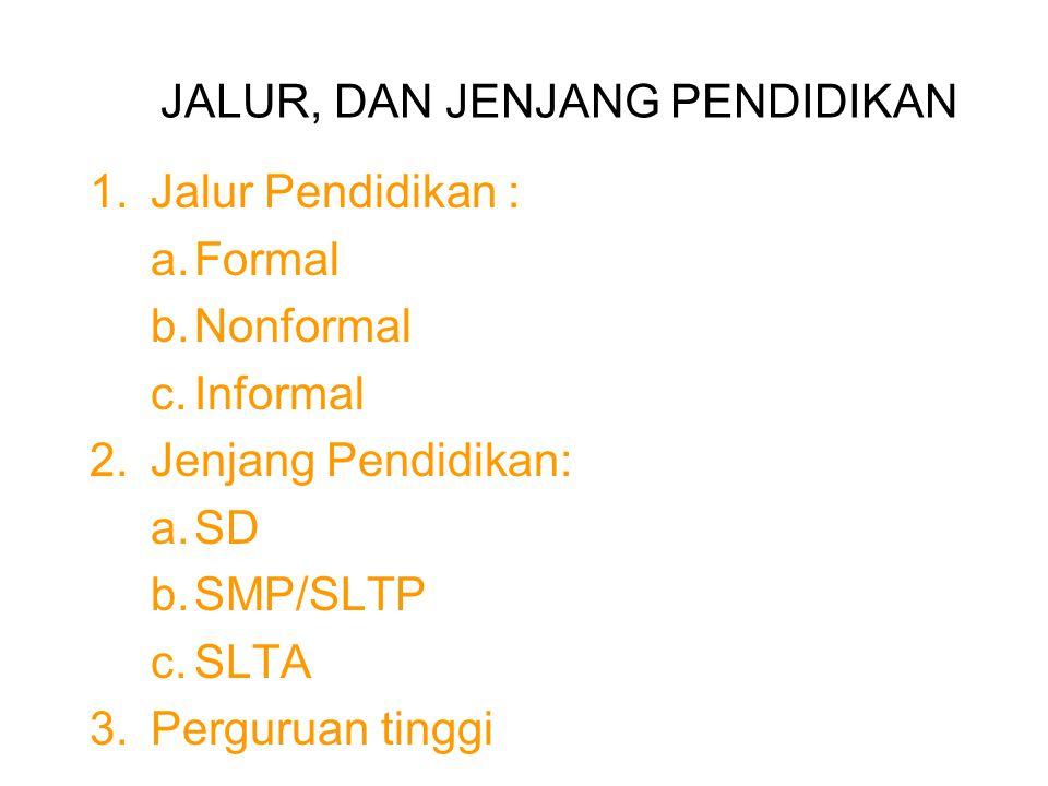JALUR, DAN JENJANG PENDIDIKAN 1.Jalur Pendidikan : a.Formal b.Nonformal c.Informal 2.Jenjang Pendidikan: a.SD b.SMP/SLTP c.SLTA 3.Perguruan tinggi