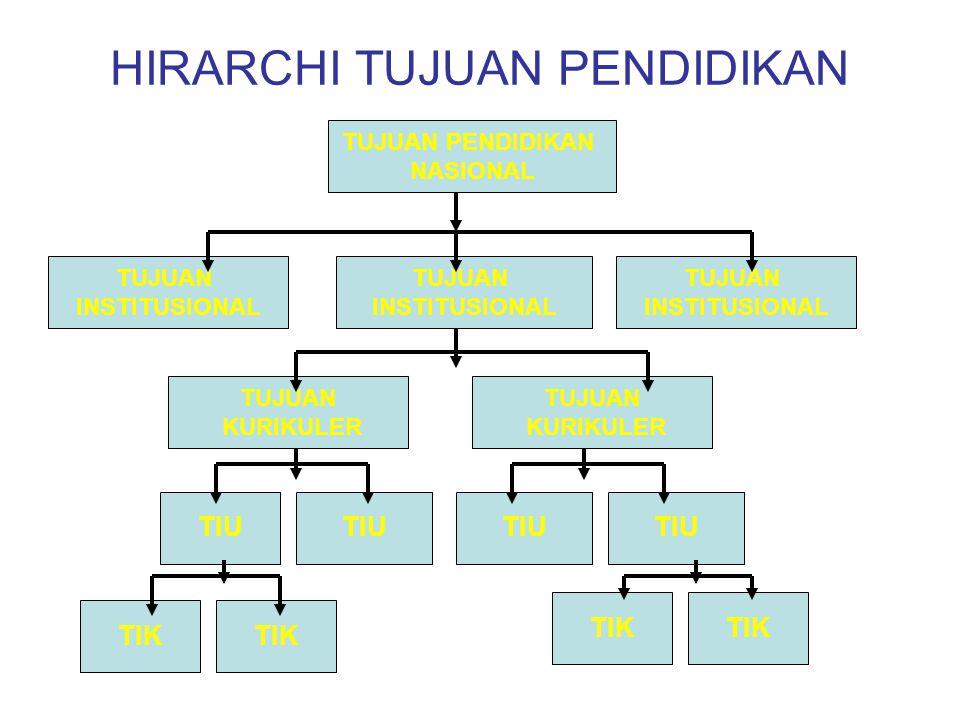 Sarana Prasarana Tenaga Pend.