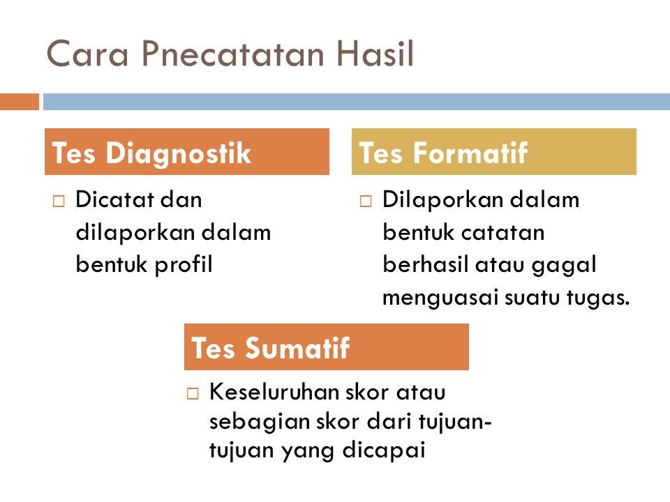 Cara Pnecatatan Hasil  Dicatat dan dilaporkan dalam bentuk profil  Dilaporkan dalam bentuk catatan berhasil atau gagal menguasai suatu tugas. Tes Di