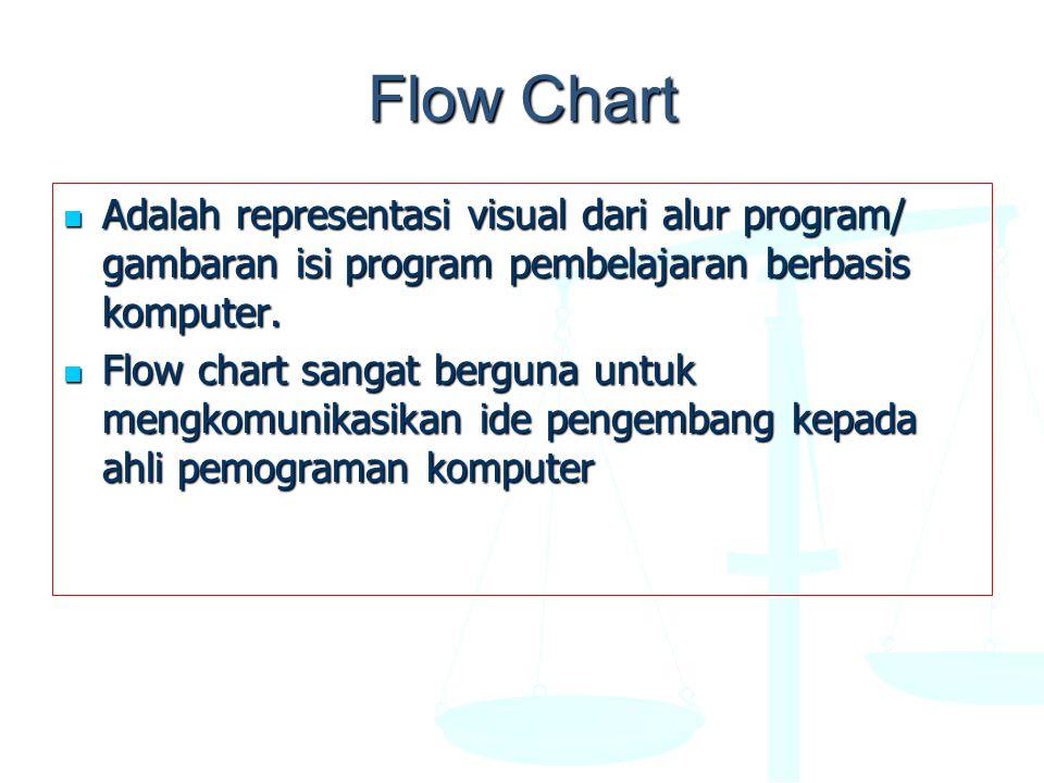 Flow Chart Adalah representasi visual dari alur program/ gambaran isi program pembelajaran berbasis komputer.