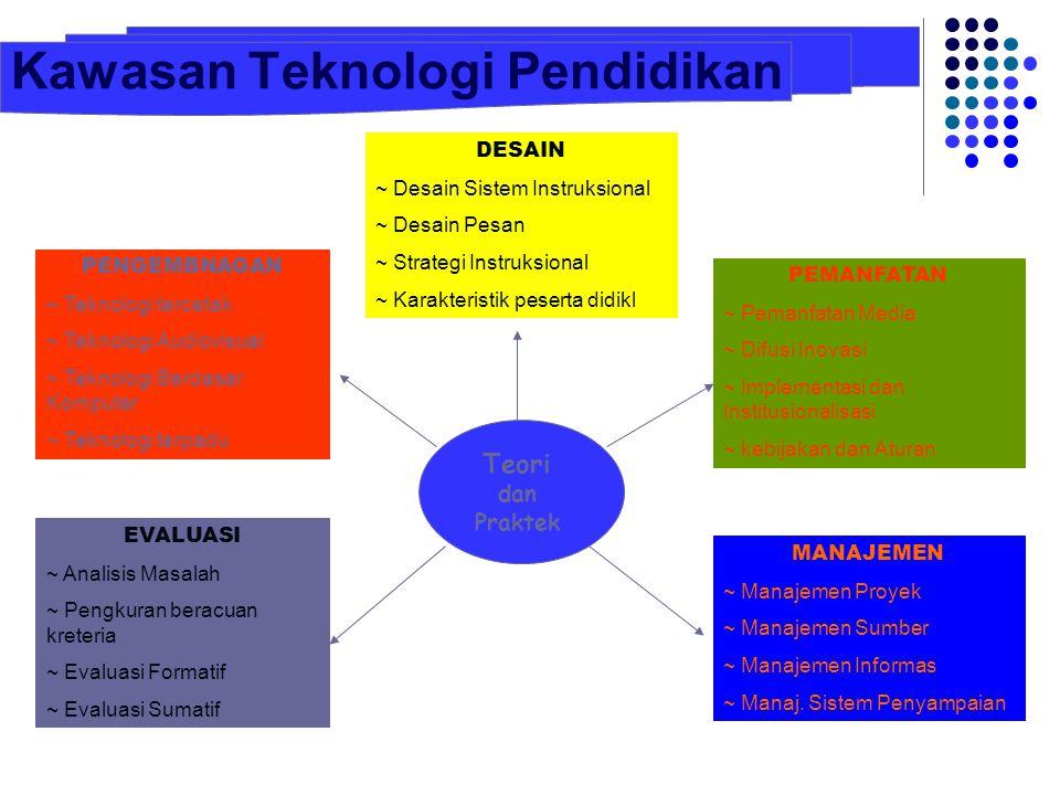 PENGEMBNAGAN ~ Teknologi tercetak ~ Teknologi Audiovisual ~ Teknologi Berdasar Komputer ~ Teknologi terpadu EVALUASI ~ Analisis Masalah ~ Pengkuran beracuan kreteria ~ Evaluasi Formatif ~ Evaluasi Sumatif PEMANFATAN ~ Pemanfatan Media ~ Difusi Inovasi ~ Implementasi dan Institusionalisasi ~ kebijakan dan Aturan MANAJEMEN ~ Manajemen Proyek ~ Manajemen Sumber ~ Manajemen Informas ~ Manaj.