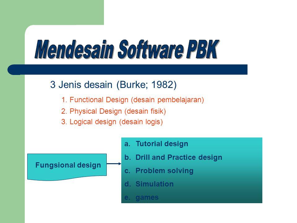 3 Jenis desain (Burke; 1982) 1. Functional Design (desain pembelajaran) 2.