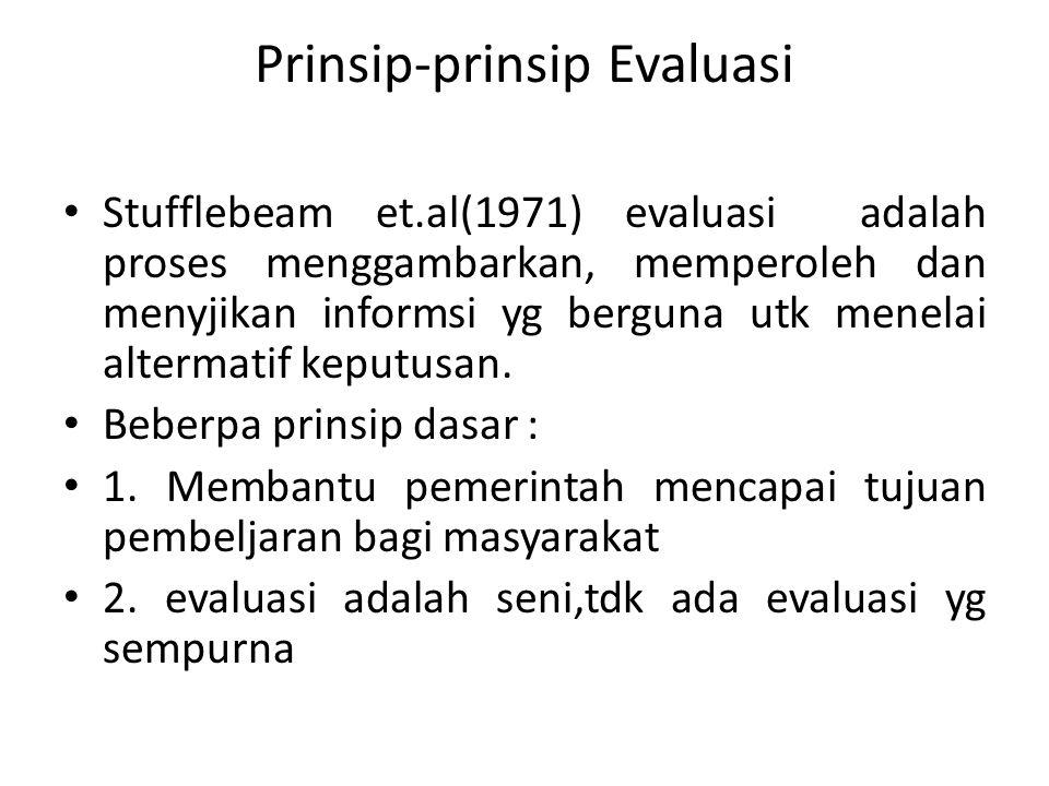 Prinsip-prinsip Evaluasi Stufflebeam et.al(1971) evaluasi adalah proses menggambarkan, memperoleh dan menyjikan informsi yg berguna utk menelai alterm
