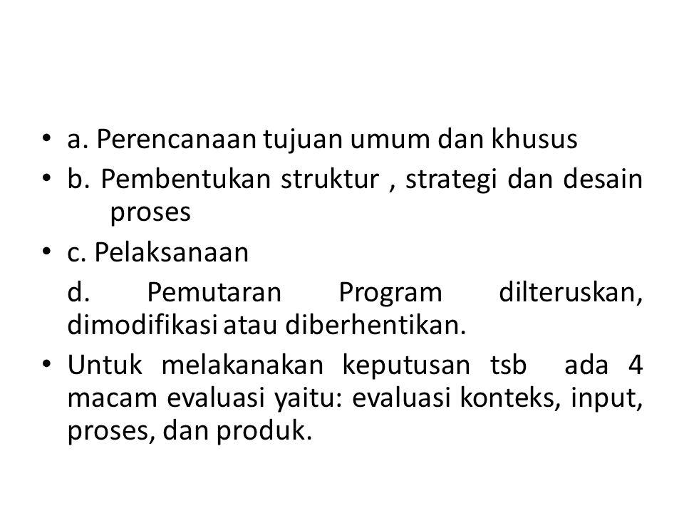 a. Perencanaan tujuan umum dan khusus b. Pembentukan struktur, strategi dan desain proses c. Pelaksanaan d. Pemutaran Program dilteruskan, dimodifikas