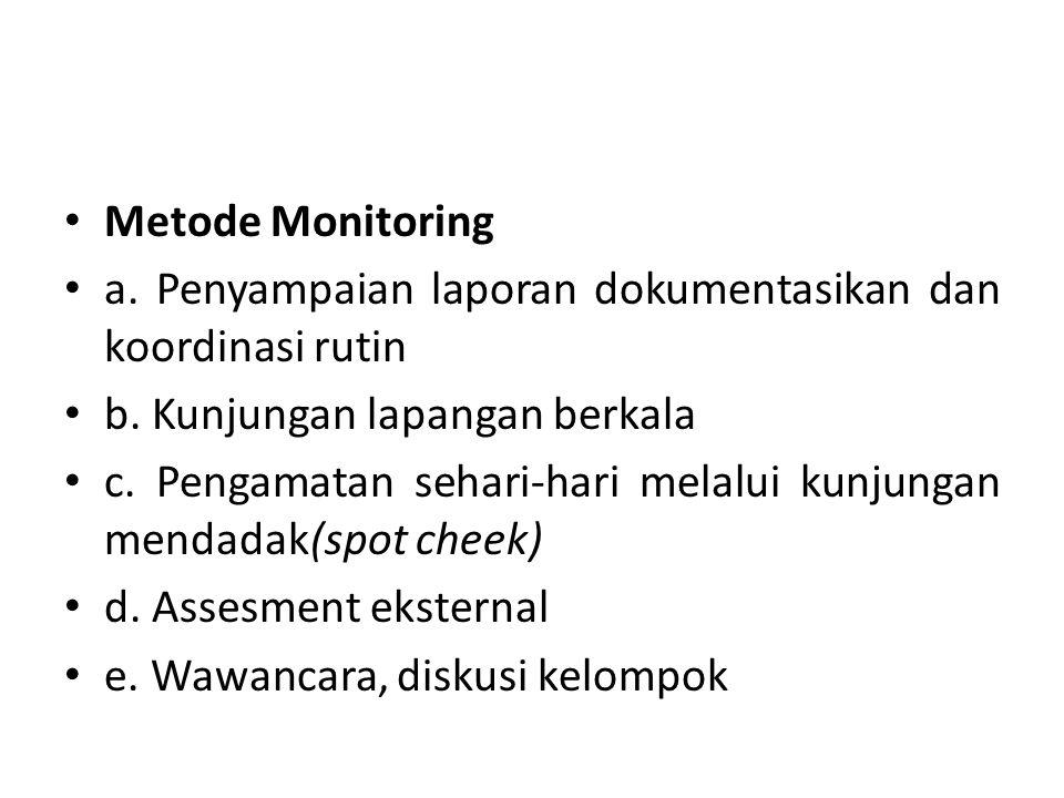 Metode Monitoring a. Penyampaian laporan dokumentasikan dan koordinasi rutin b. Kunjungan lapangan berkala c. Pengamatan sehari-hari melalui kunjungan