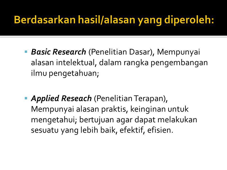  Basic Research (Penelitian Dasar), Mempunyai alasan intelektual, dalam rangka pengembangan ilmu pengetahuan;  Applied Reseach (Penelitian Terapan),