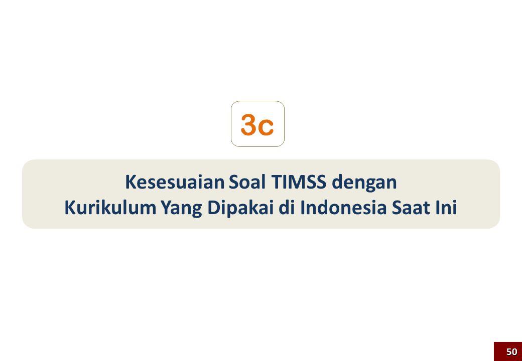 Kesesuaian Soal TIMSS dengan Kurikulum Yang Dipakai di Indonesia Saat Ini 3c 50