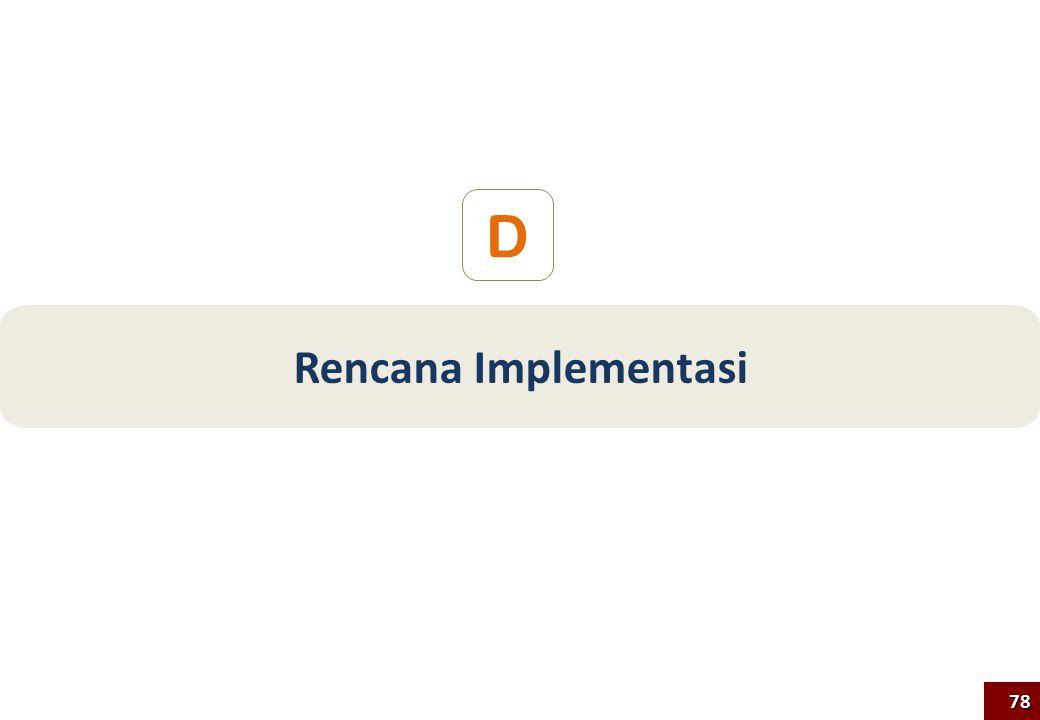 Rencana Implementasi D 78
