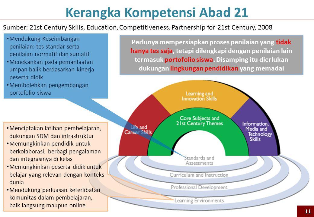 Sumber: 21st Century Skills, Education, Competitiveness.
