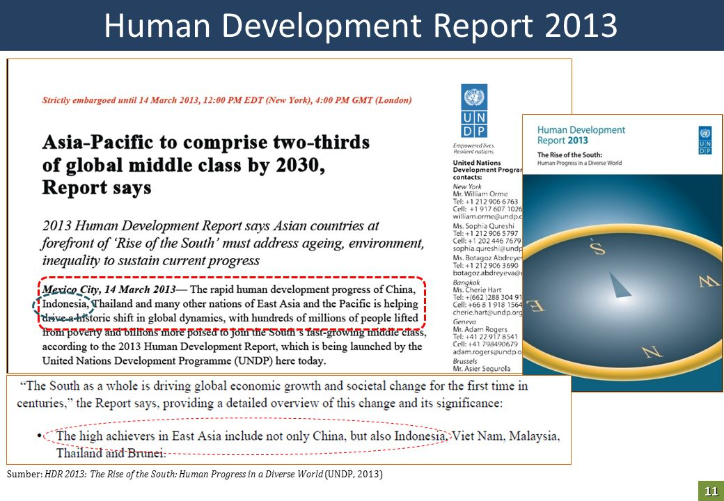Human Development Report 2013 Sumber: HDR 2013: The Rise of the South: Human Progress in a Diverse World (UNDP, 2013) 11