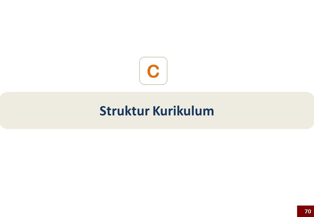 Struktur Kurikulum C 70