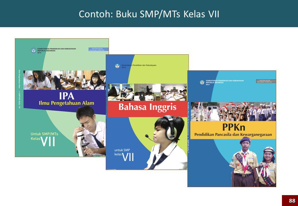 Contoh: Buku SMP/MTs Kelas VII88