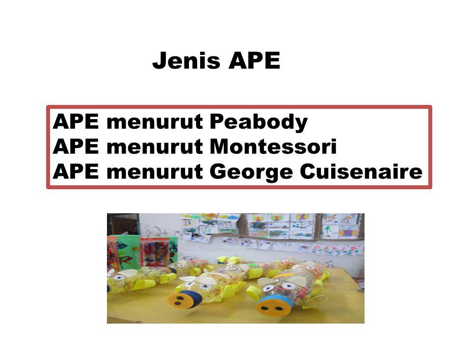 APE menurut Peabody APE menurut Montessori APE menurut George Cuisenaire Jenis APE