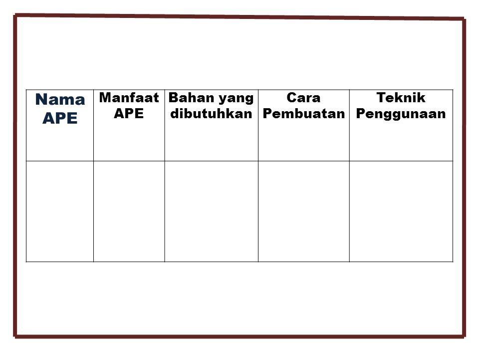 Nama APE Manfaat APE Bahan yang dibutuhkan Cara Pembuatan Teknik Penggunaan