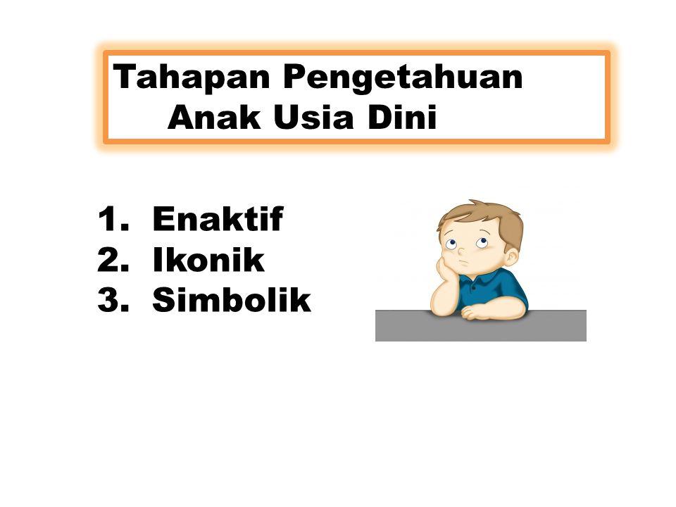Tahapan Pengetahuan Anak Usia Dini 1.Enaktif 2.Ikonik 3.Simbolik
