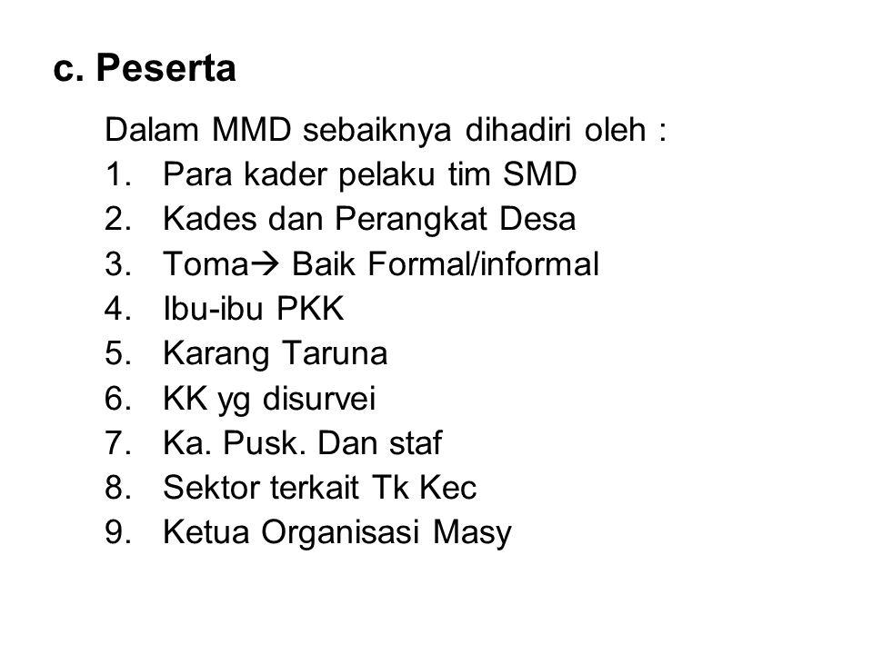 c. Peserta Dalam MMD sebaiknya dihadiri oleh : 1.Para kader pelaku tim SMD 2.Kades dan Perangkat Desa 3.Toma  Baik Formal/informal 4.Ibu-ibu PKK 5.Ka