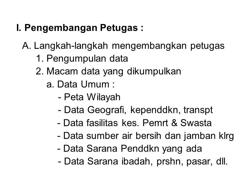 I. Pengembangan Petugas : A. Langkah-langkah mengembangkan petugas 1. Pengumpulan data 2. Macam data yang dikumpulkan a. Data Umum : - Peta Wilayah -