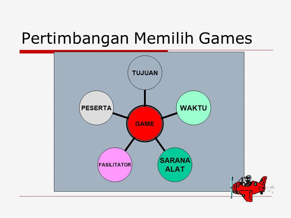 Pertimbangan Memilih Games GAME TUJUANWAKTU SARANA ALAT FASILITATORPESERTA