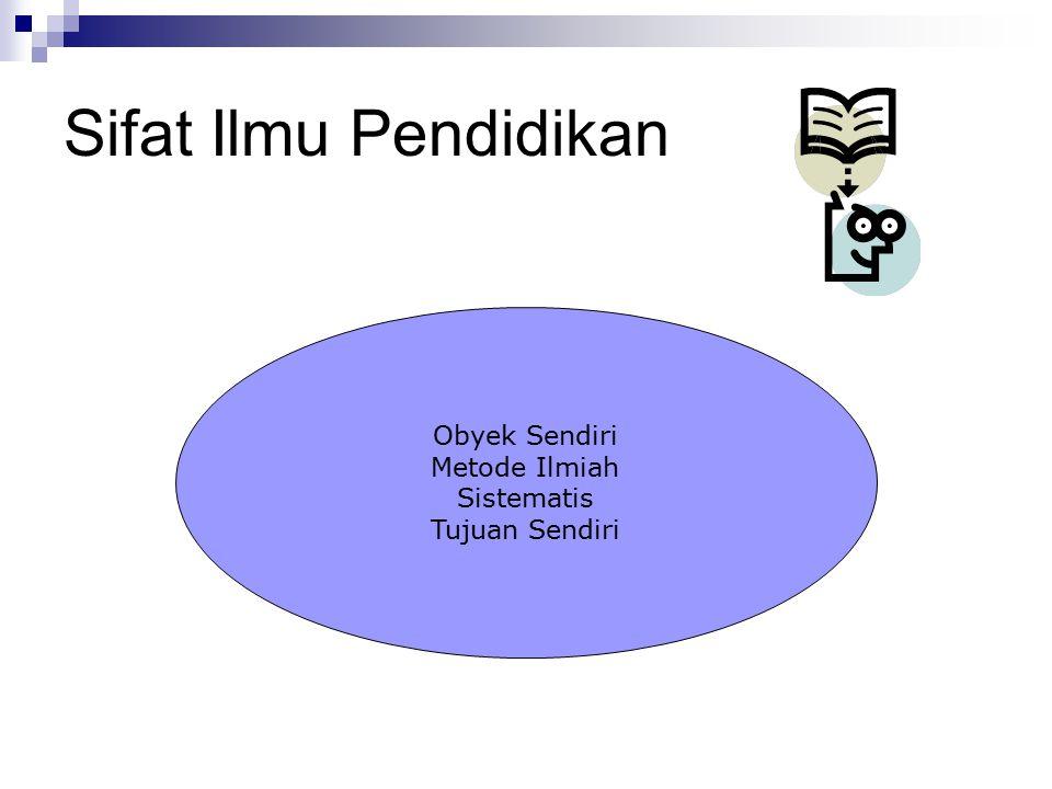Sifat Ilmu Pendidikan Obyek Sendiri Metode Ilmiah Sistematis Tujuan Sendiri